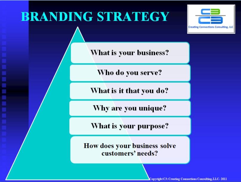 C3 Branding Strategy Exercise