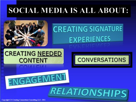 Key Tenets to Social Media Success